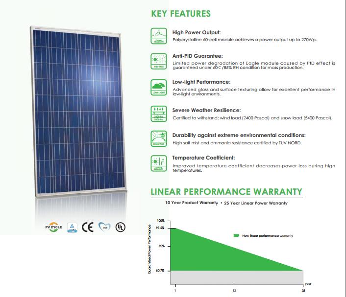 Tấm Pin năng lượng mặt trời Jinko Solar KM370M-72